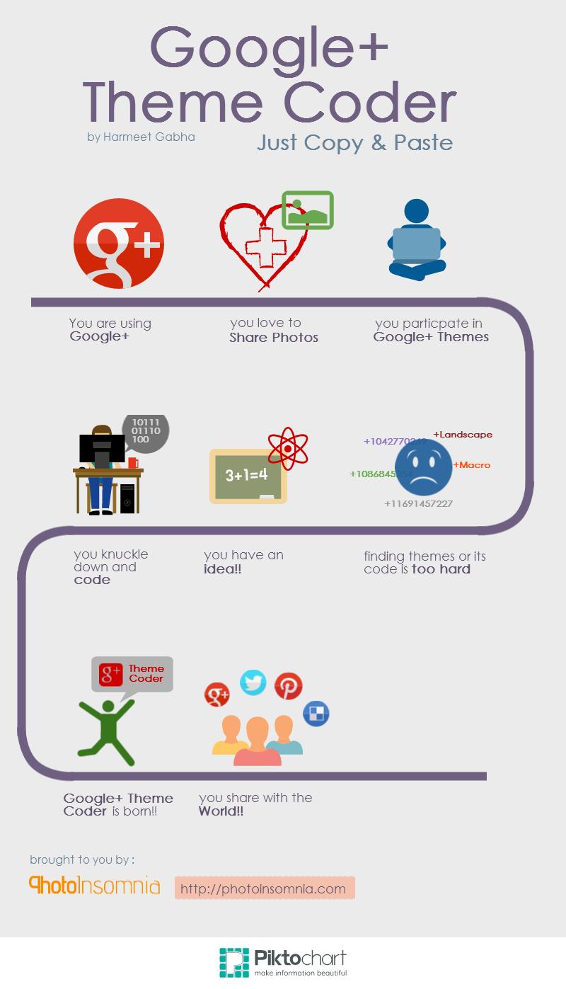 Google+ Themes