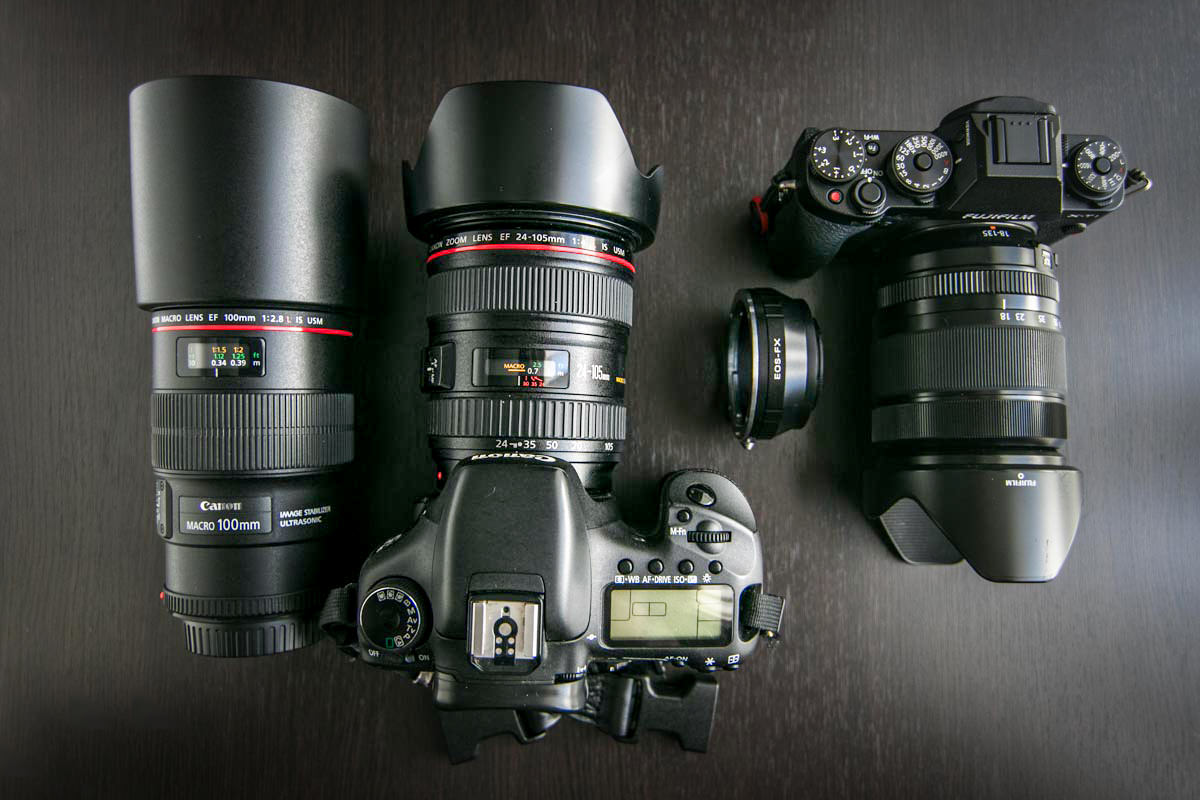 Canon to Fujifilm X